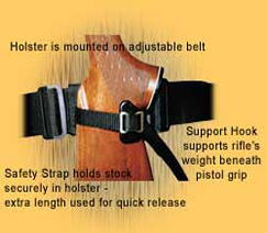 gunslinger, holster, holsters, gun sling, rifle holster, shotgun holster, rifle,